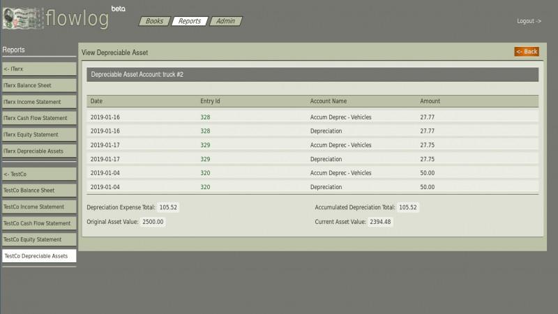 deprec assets details